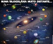 O Universo é bonito. Os planetas do Sistema Solar são: Mercúrio, Vénus, .