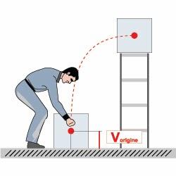 rischi di natura ergonomica