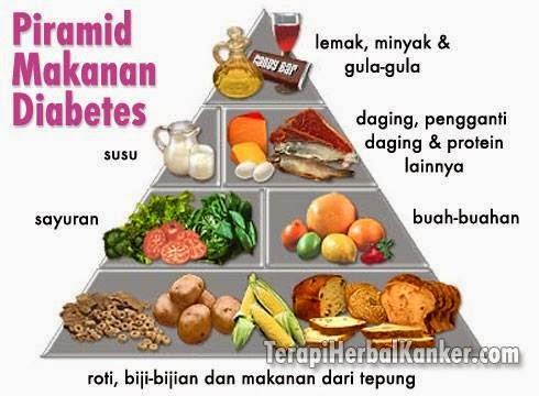 makanan utk penderita diabetes