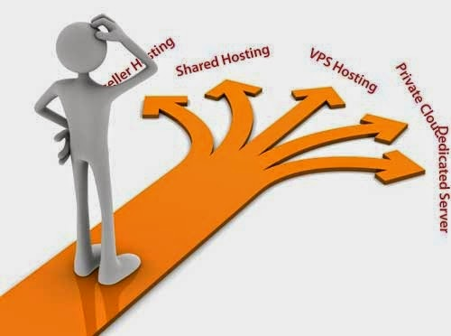 Popular Website Hosting Options