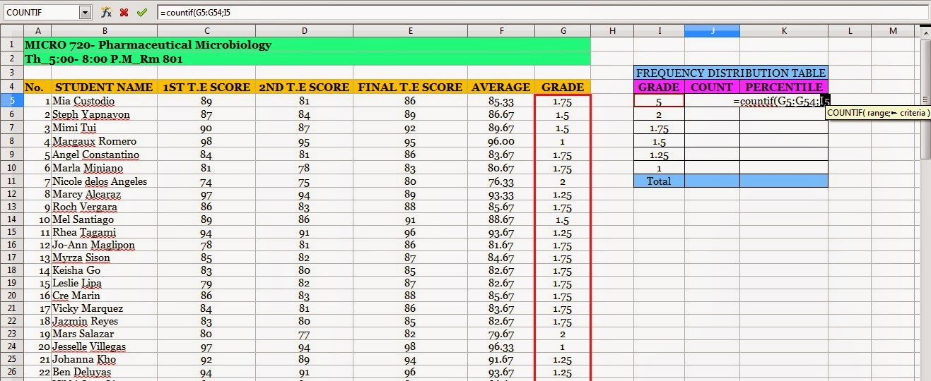 1 make a list of all it categories on any cell of the same worksheet and make the use of the countif formula with format countifrangecrieteria