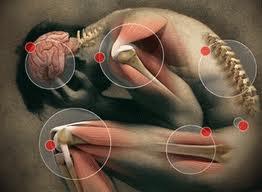 RS AWAL BROS MAKASSAR: Dapatkah Parkinson disembuhkan? rs awal bros makassar Titik-titik gejala pada penyakit parkinson