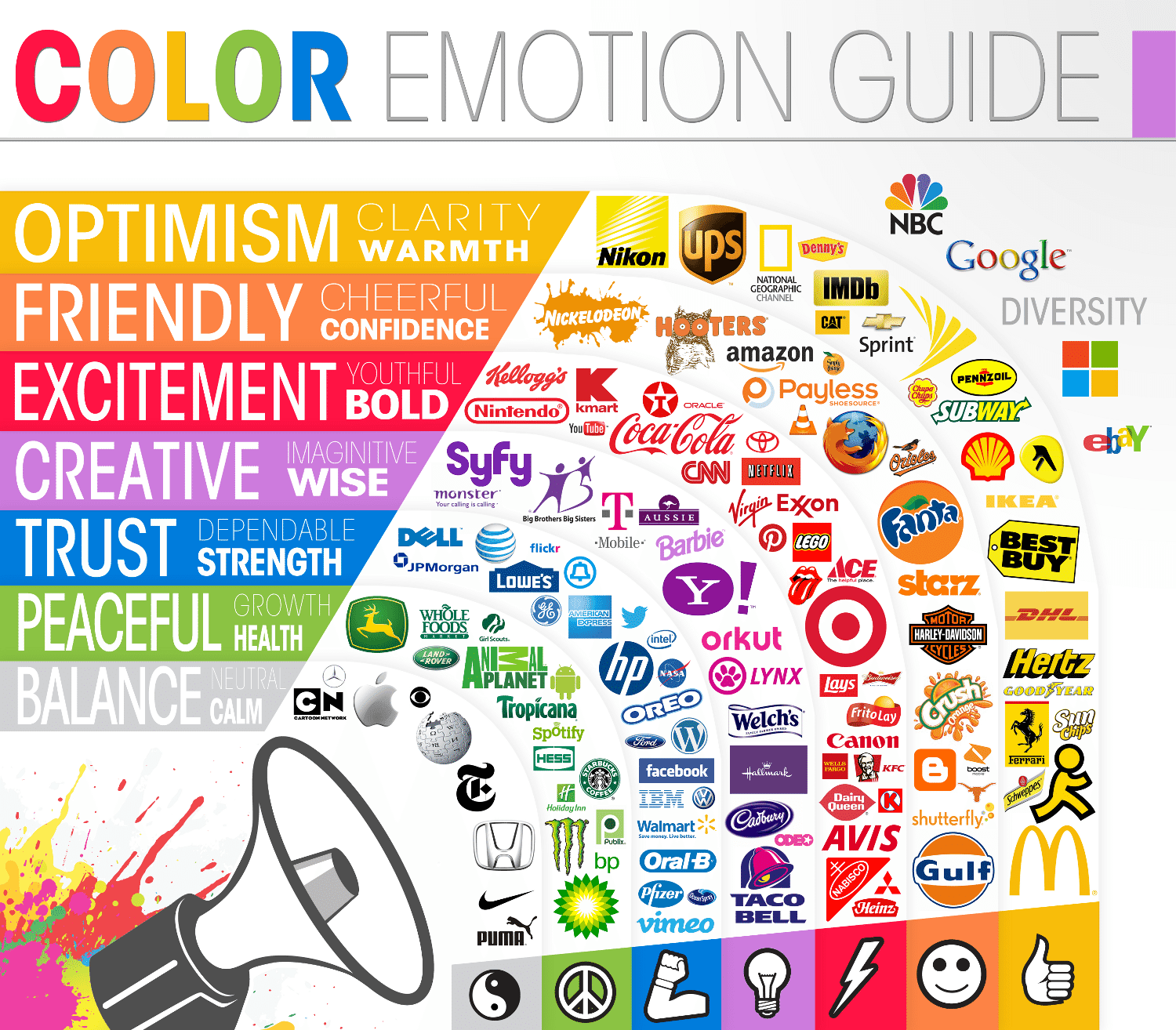 Use Color Effectively