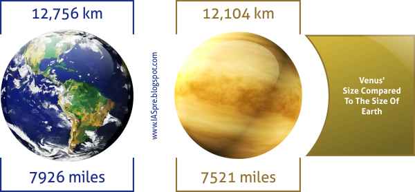 how big is venus compared to other planets - photo #26