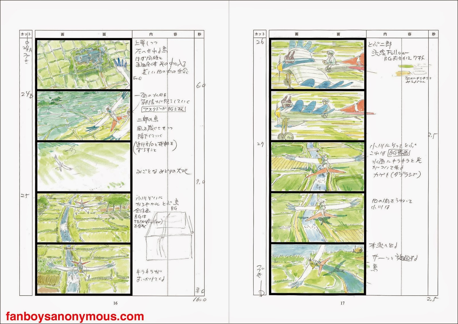 Hayao Miyazaki watercolor drawing the wind rises storyboard technique image