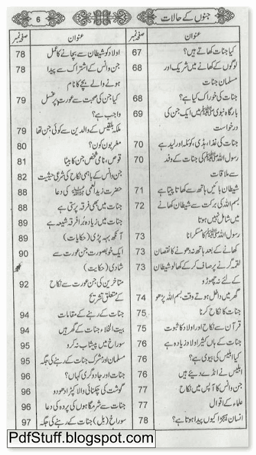 contents page 2 of Jinnon Kay Halaat