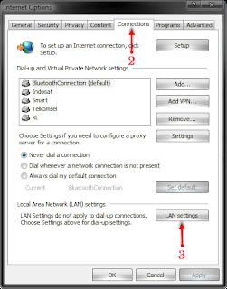 ip proxy