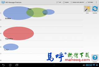 WiFi Manager APK / APP Download,WiFi 管理 APP、WiFi Manager Android APP 下載
