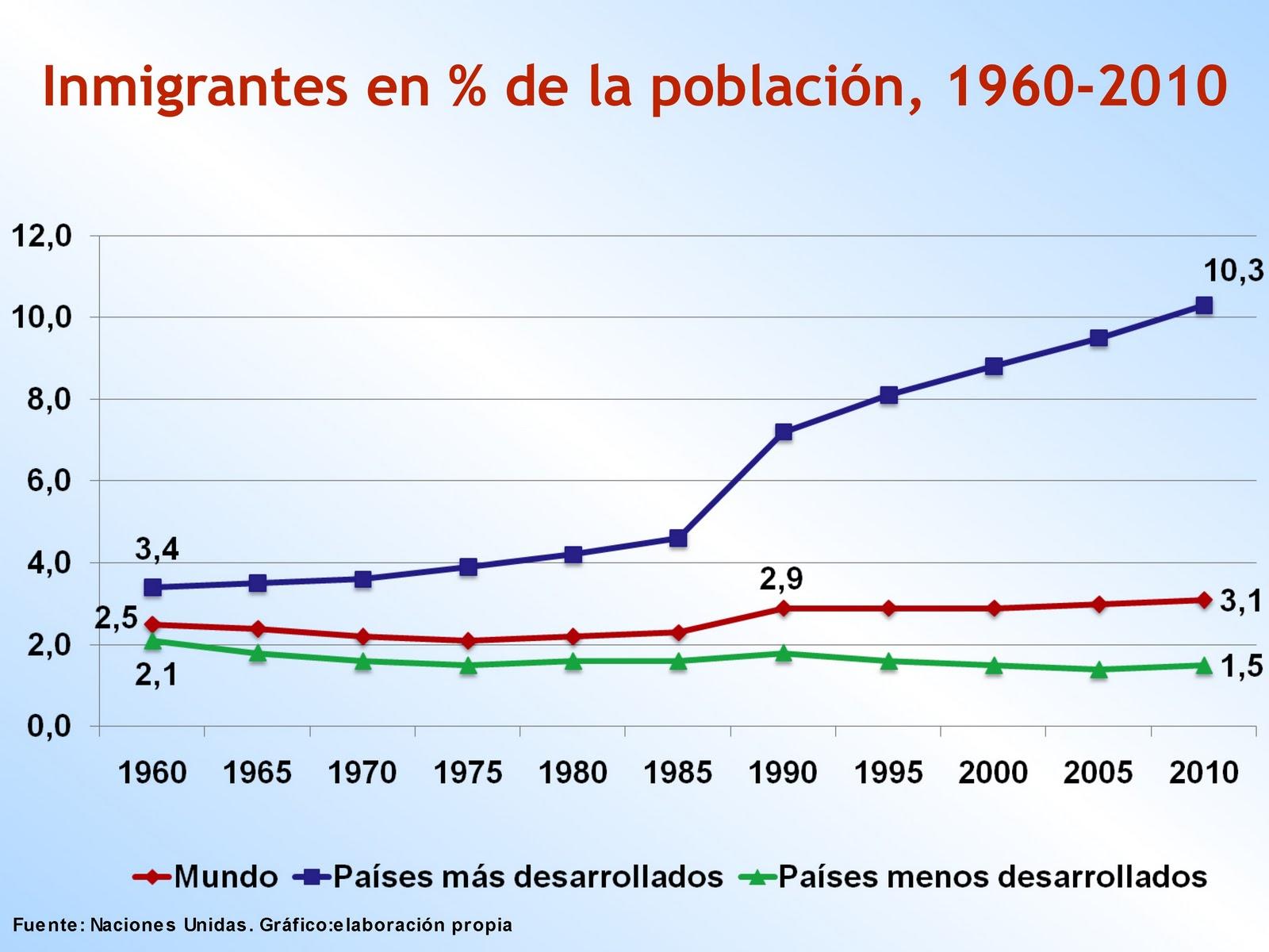 el pais con menos poblacion en el mundo: