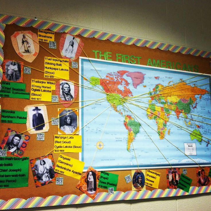 Social Studies Classroom Decoration : Teaching in a fishbowl august