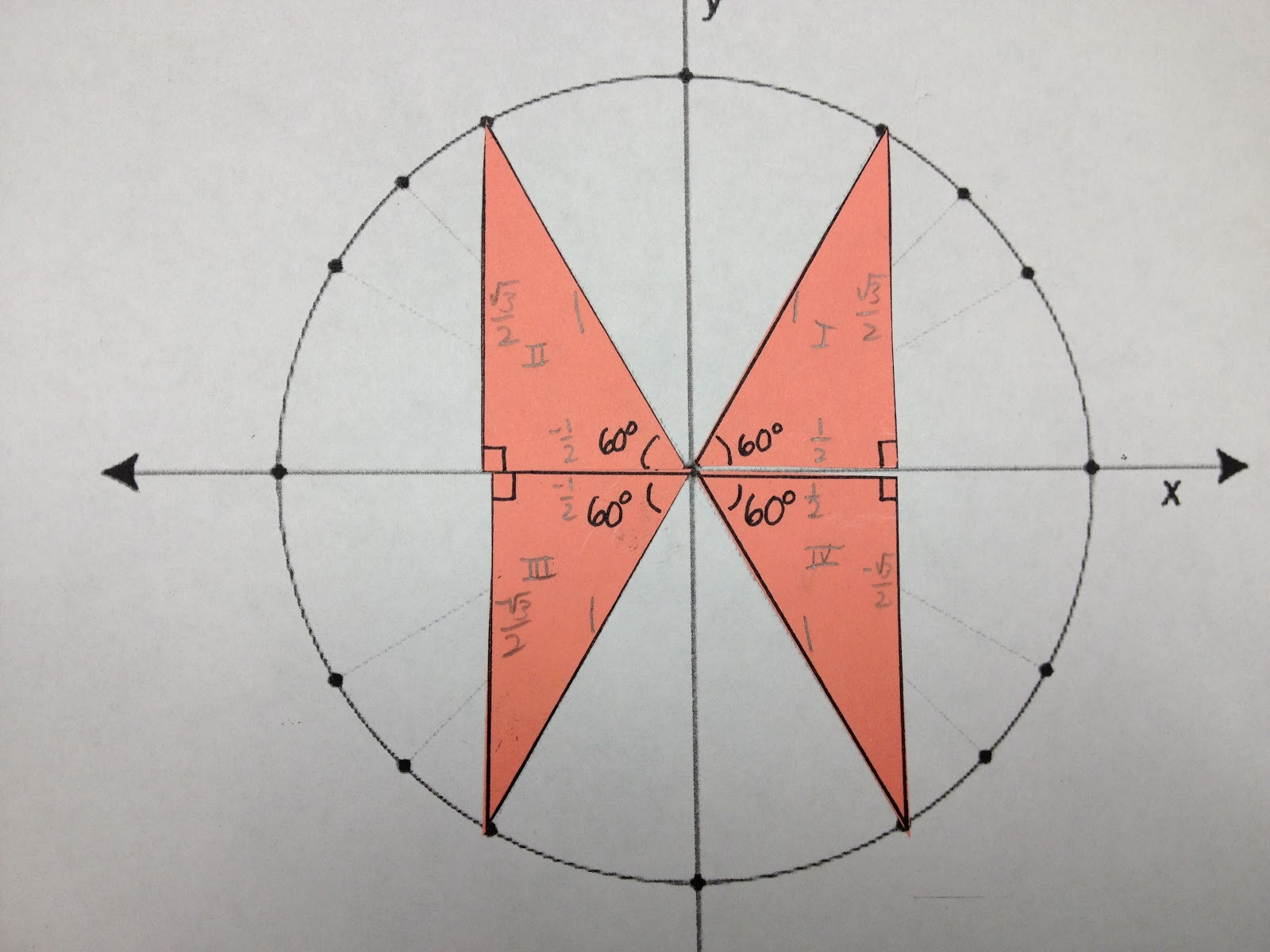 Drawing Lines Of Symmetry Worksheet Ks : Square root of negative one teach math: unit circle philosophy