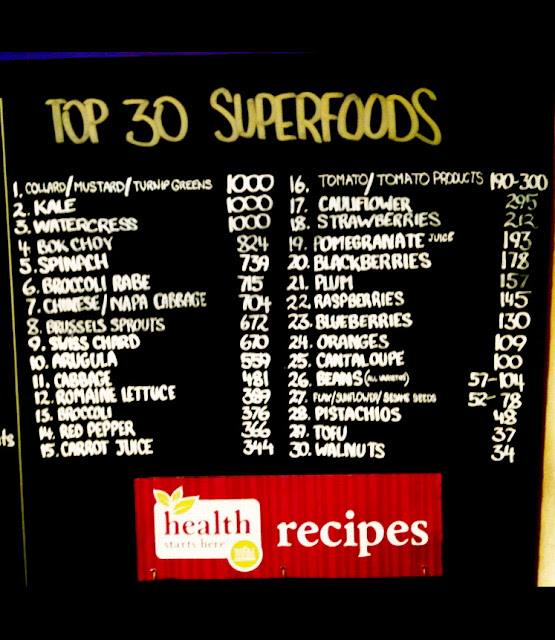 List of top 30 superfoods