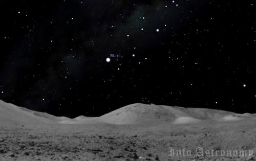 Bumi dari Merkurius