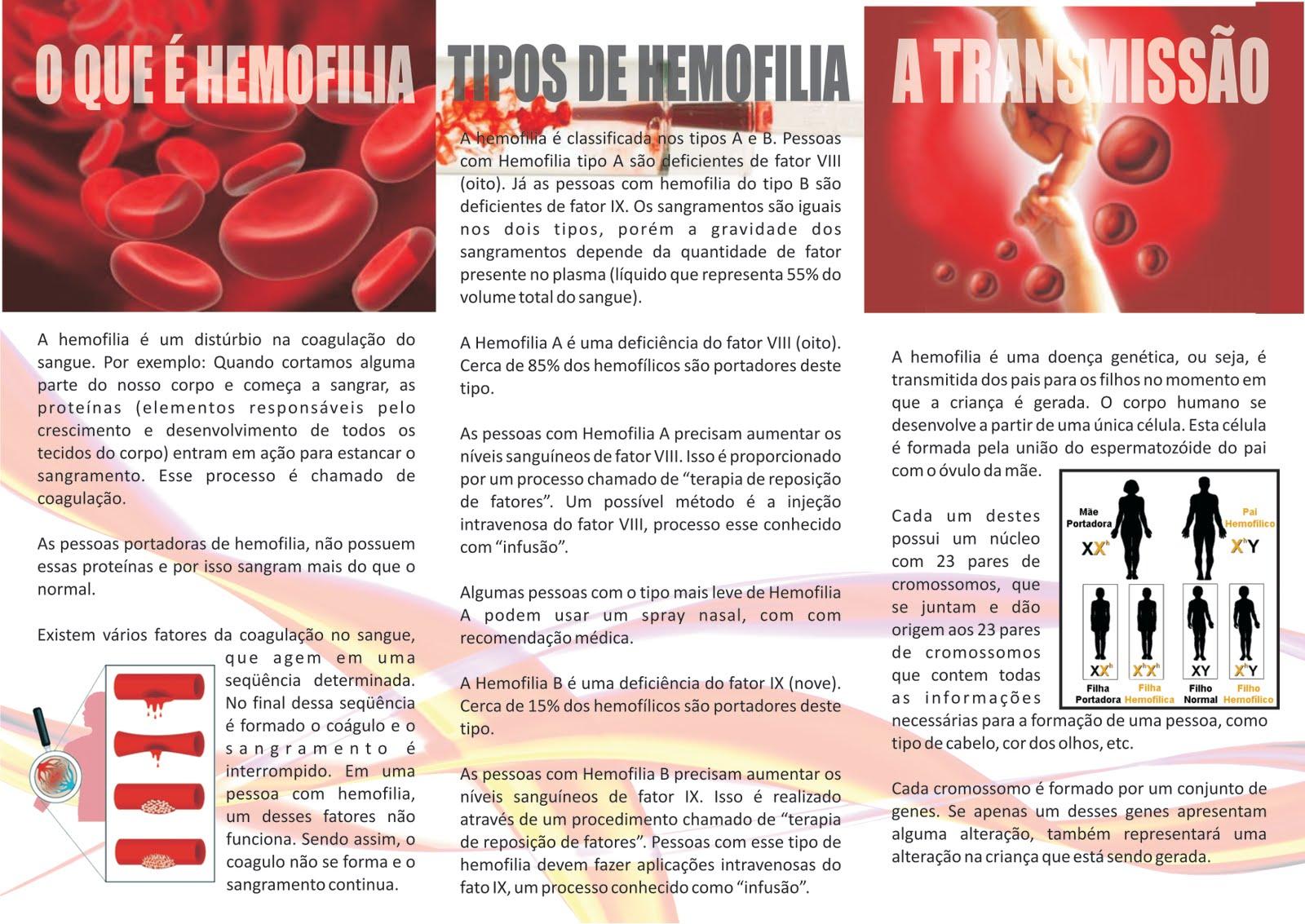 http://2.bp.blogspot.com/-BSLyVOaxxtY/UW9hE7EIeRI/AAAAAAAAArI/CaUbHlCZCMk/s1600/hemofilia_pg2.jpg