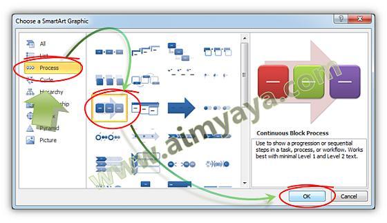 Gambar: Memilih diagram proses Continues Block