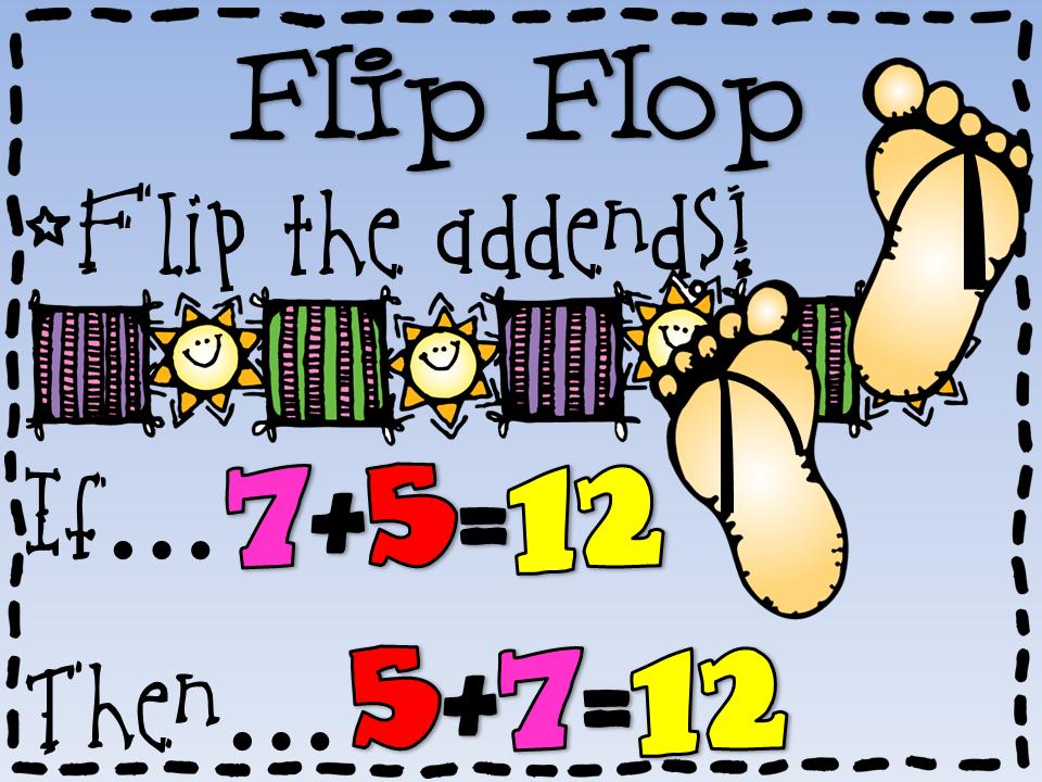 ... Lemons - Step into Second Grade blog. Clip Art courtesy of DJ Inkers