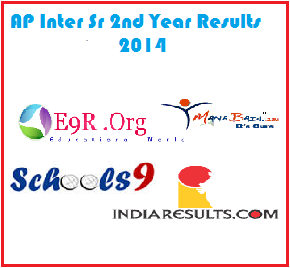 AP Inter IInd Year Exam Results 2014 form manabadi.co.in