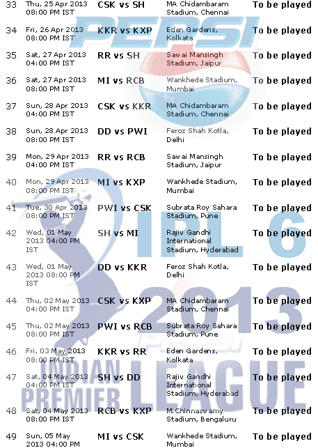 IPL 6 2013 SCHEDULE EBOOK