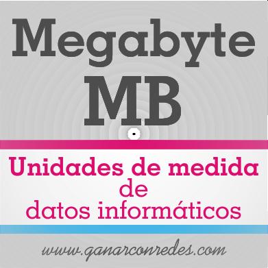 Megabyte (MB) | Unidades de medida de datos informáticos