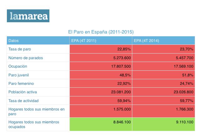 PUNTADAS CON HILO - Página 5 Los%2Bdatos%2Bde%2Brajoy