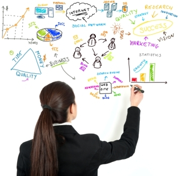 Boost Your Ability To Operate A Successful Business Opportunity Website By Checking This