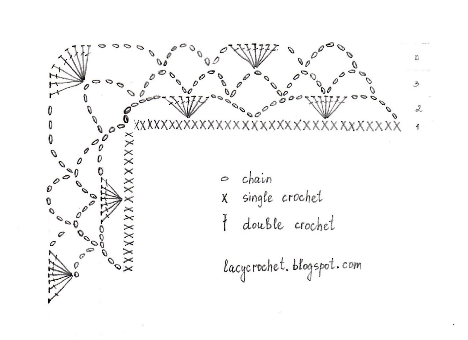Lacy crochet more crochet edgings for handkerchiefs crochet lace pattern crochet edging pattern bankloansurffo Image collections