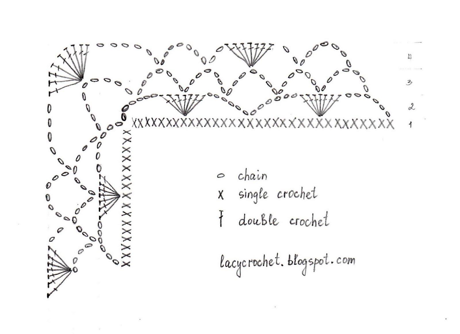 Lacy crochet more crochet edgings for handkerchiefs crochet lace pattern bankloansurffo Image collections