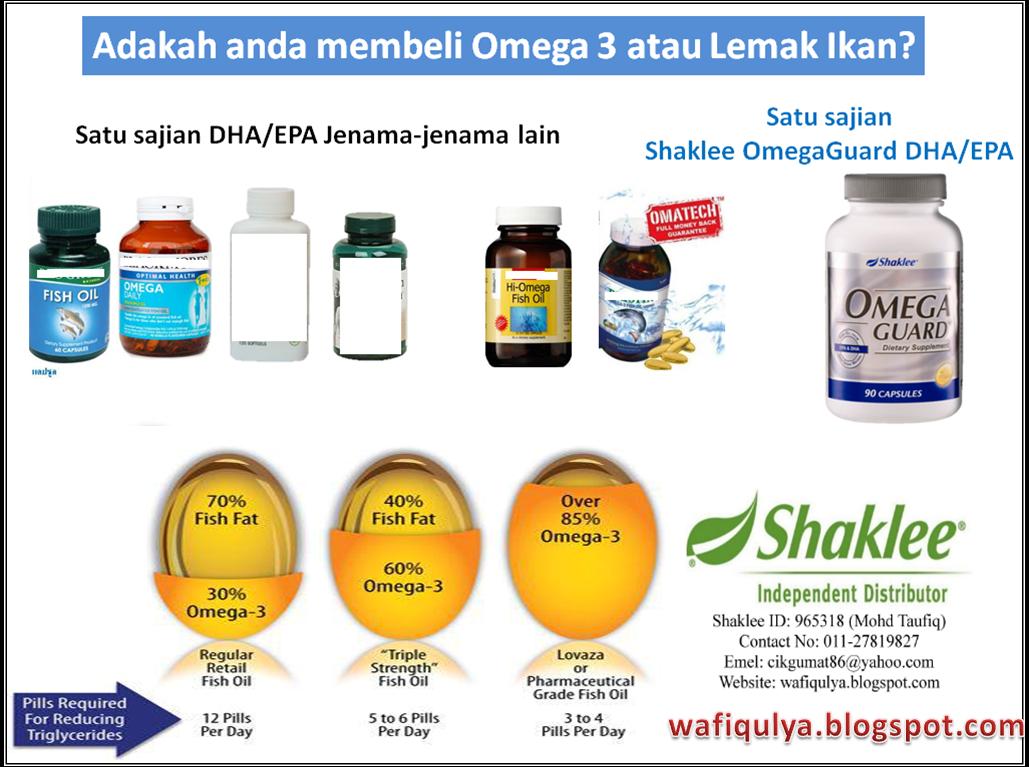 omega guard, shaklee,lemak ikan