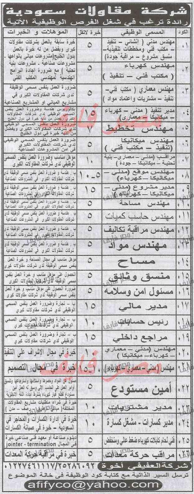 وظائف خالية جريدة الاهرام