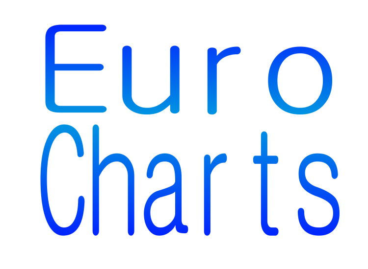 Euro Charts