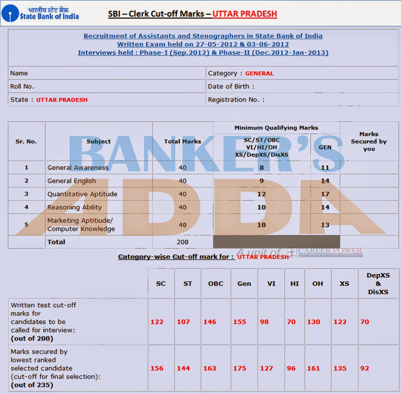 online sbi form for clerk 2014