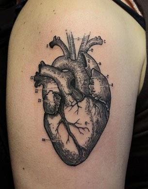 Tatuagem de coração no braço masculino - anatomia