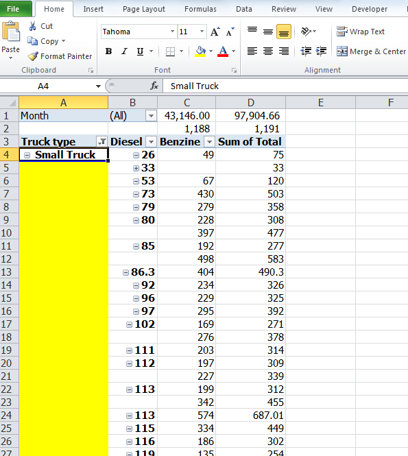 Exceltip2day shortcut trick and solving methods for Table design ribbon in excel