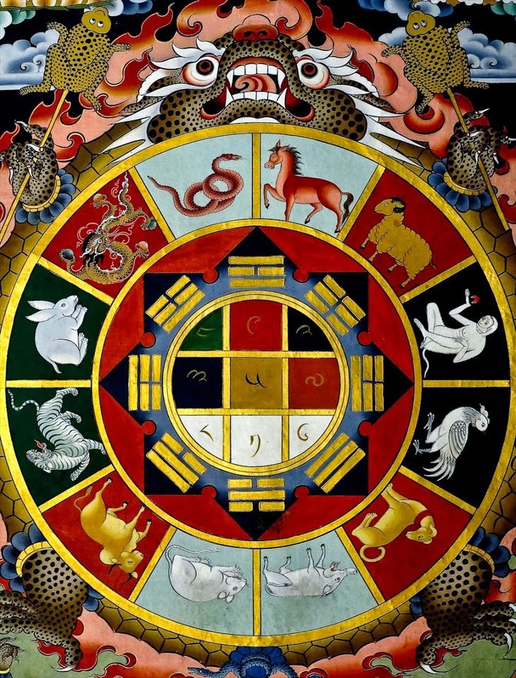 Chinese New Year Calendar Zodiac : Tibetan astrology and horoscope help your luck