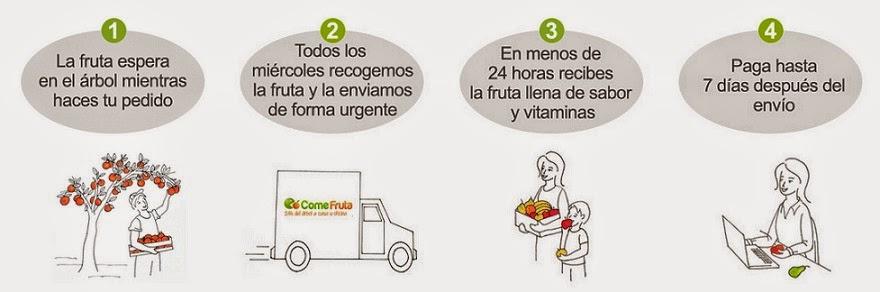 fruta online, verdura online, comprar fruta online, frutas ecológicas, verduras ecológicas
