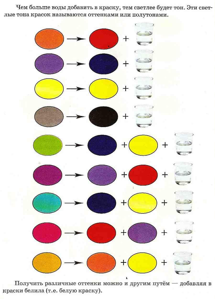 Как сделать рисунки на ногтях акриловыми красками пошагово 7