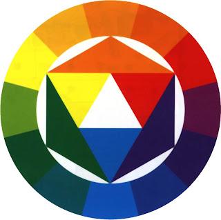 TAROT ET SYMBOLISME DES COULEURS dans Recherches & Reflexions cercle-chromatique