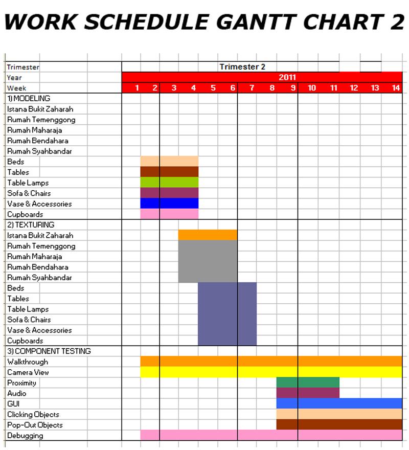my vr project work schedule gantt chart 2