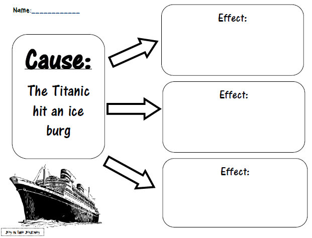 titanic cause and effect Freebie-graphic organizer-titanic cause and effect-i created this when i was doing the houghton mifflin titanic story i wanted to assess that the 4th grade students knew what a cause and effect situation is and this was a great strategy for finding out.