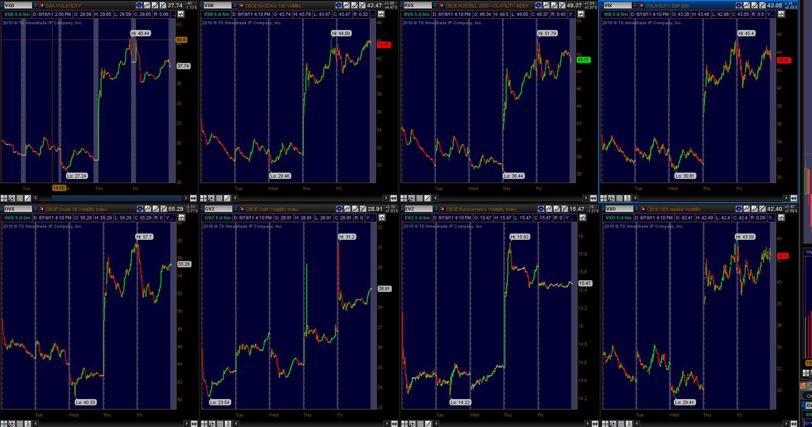 Volatility index option trading