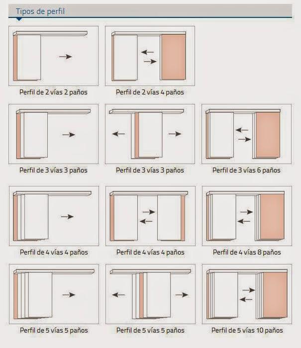 Decoracion interior cortinas verticales estores for Panel japones blanco y gris