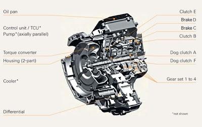 2014 Range Rover Evoque Release Date, Specs, Price, Pictures8