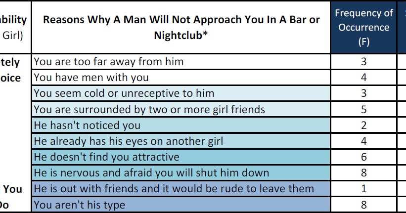 The rules revisited online dating