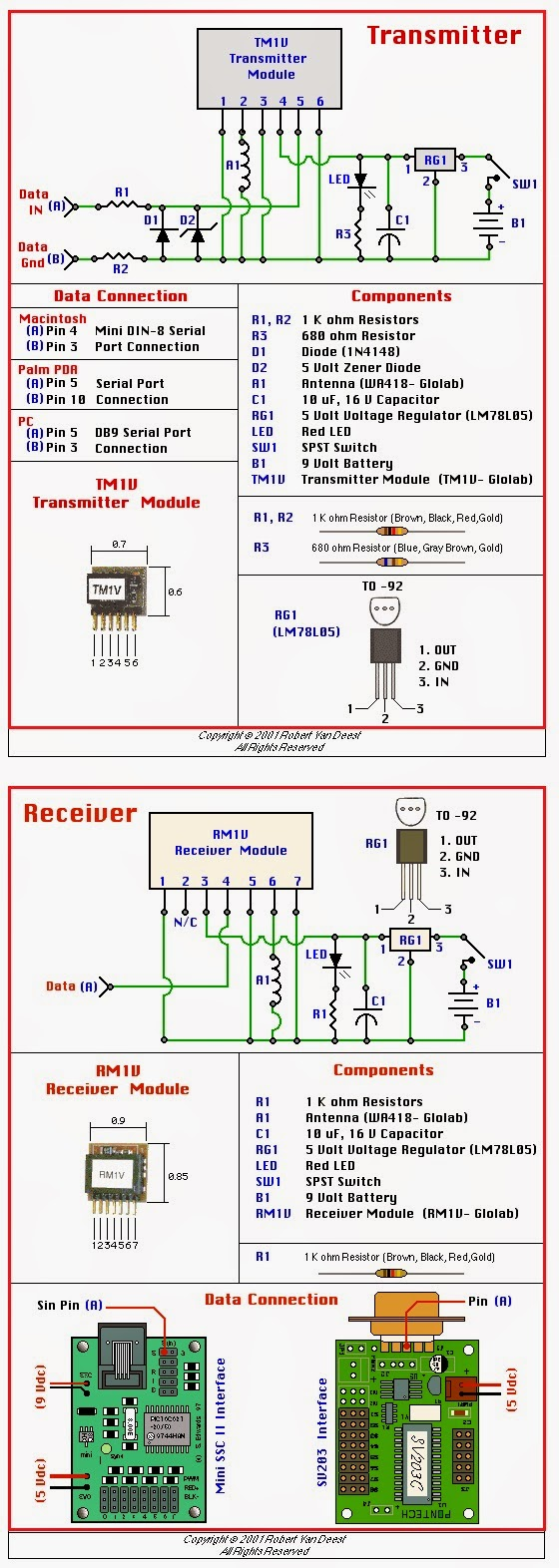 Electrical Engineering World Wireless Control Transmitter Circuit Click Here