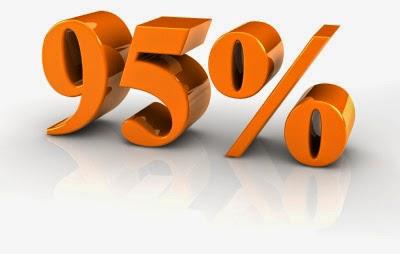 95% de los blogs fracasan