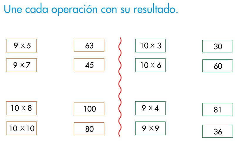 http://www.primerodecarlos.com/SEGUNDO_PRIMARIA/mayo/tema_3-3/actividades/mates/tablas_9_10_2/visor.swf