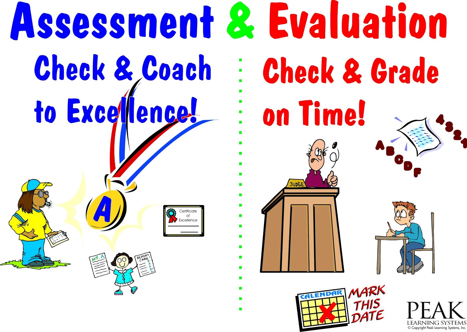 assesment 2 Assessment tools are needed so that teachers can evaluate student understanding of a lesson this feedback can be used to alter the teacher's teaching methods as well.