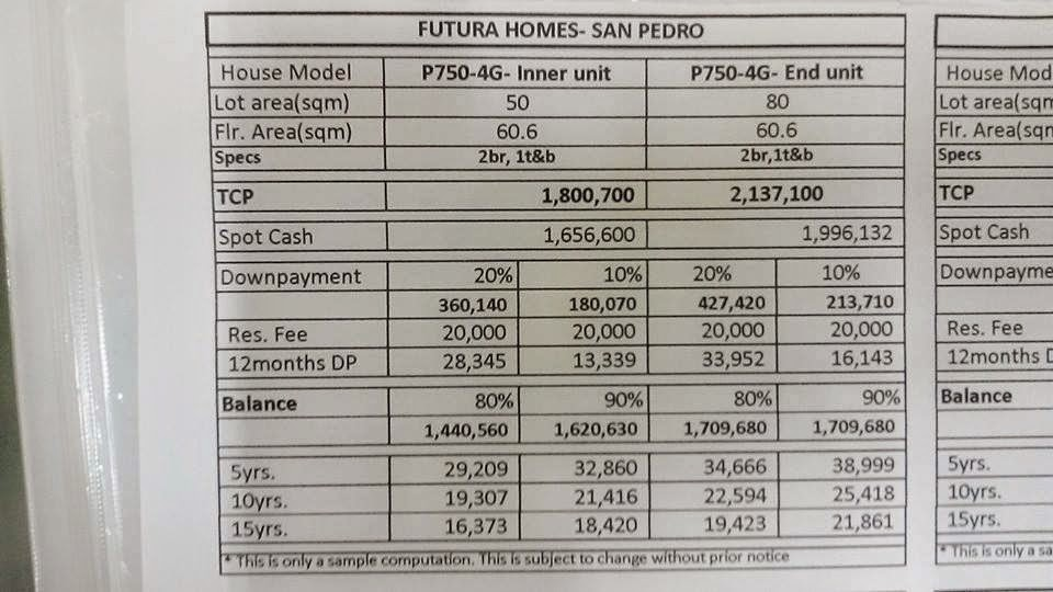House and Lot for Sale in San Pedro Laguna / Rent to Own