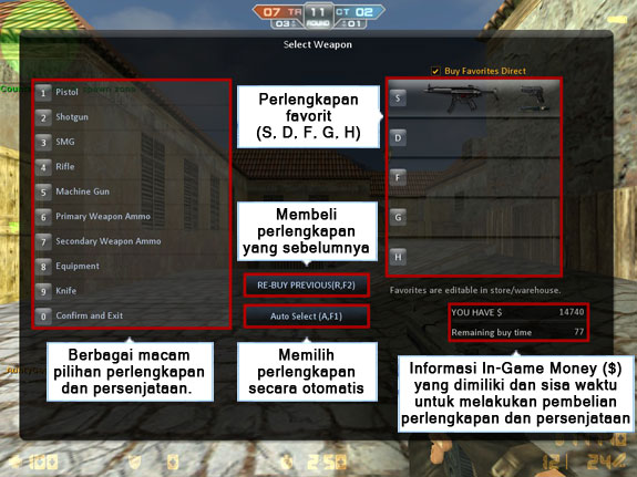 pembelian senjata counter strike online