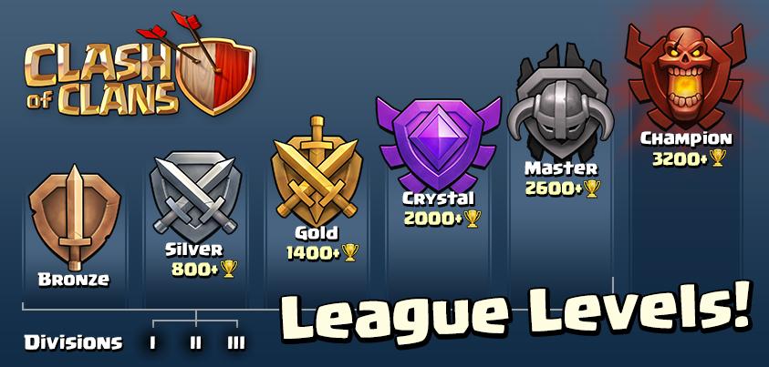 Champion League Clash of Clans